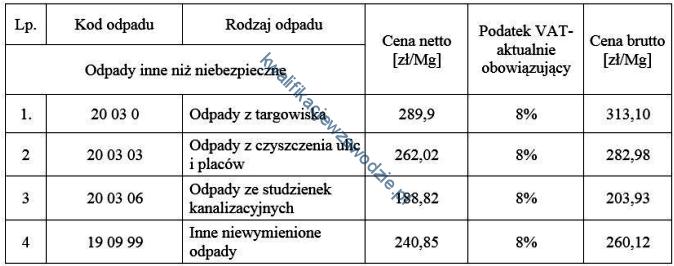 r23_tabela11