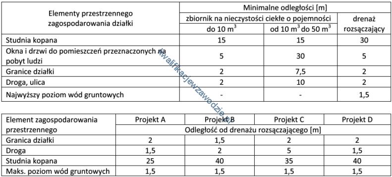 r23_tabela6