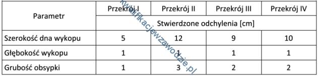 r23_tabela9