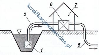 r24_schemat2
