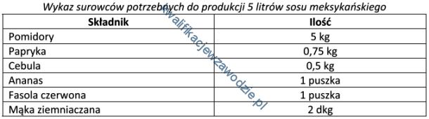 r6_tabela6