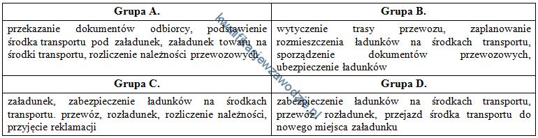 a28_tabela3