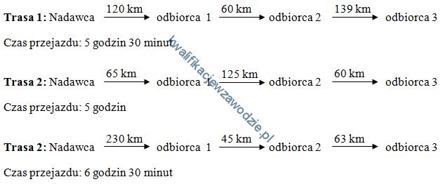 a28_trasy