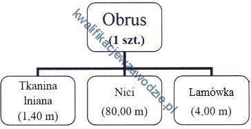 a30_schemat3