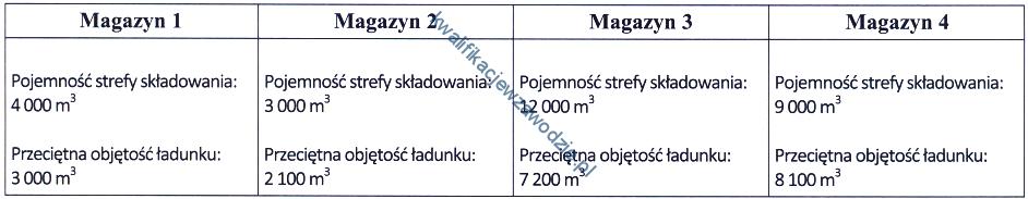 a30_tabela12