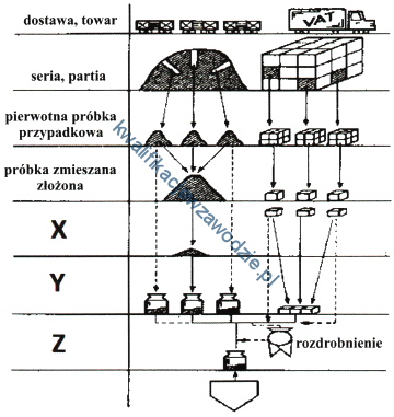 a59_schemat5
