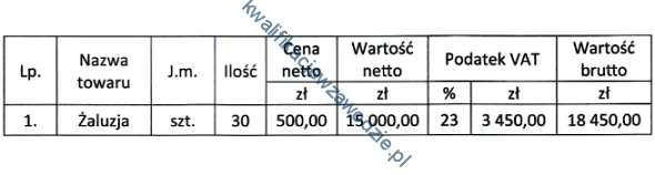 a65_tabela64