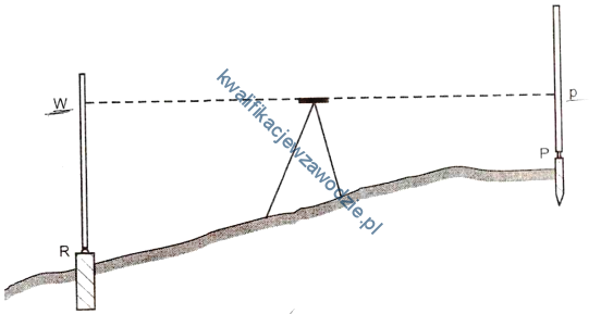 b35_metoda6