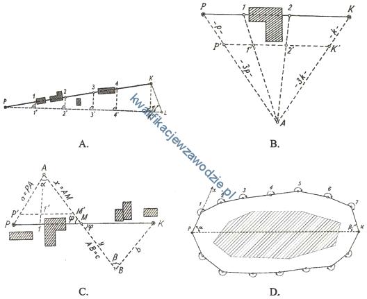 b35_metody2
