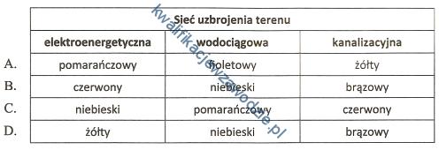 b35_tabela5
