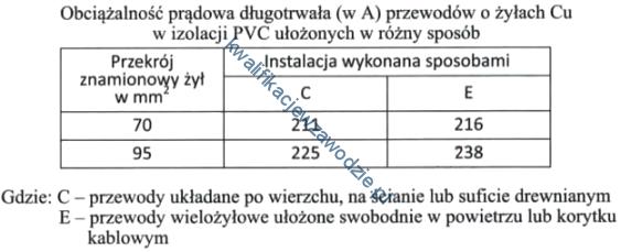 e8_tabela15