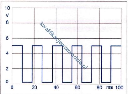m12_oscylogram3