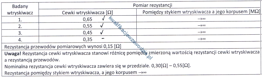 m12_tabela20
