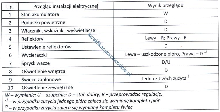 m12_tabela22