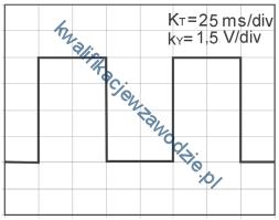 m16_oscylogram