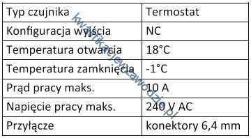 m16_tabela2