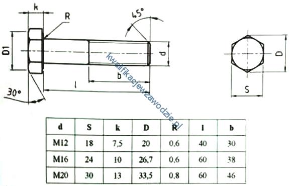 m20_tabela15