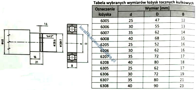 m20_tabela17