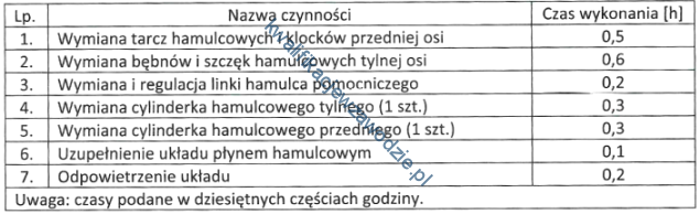m42_tabela18