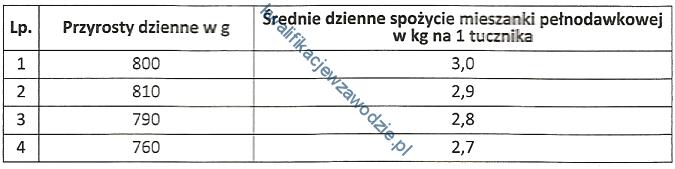 r16_tabela20