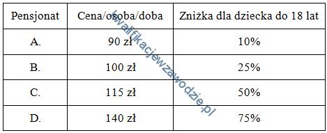 t13_tabela11