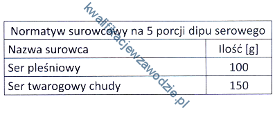 t6_normatyw11