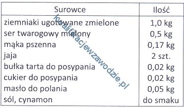 t6_normatyw12