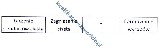 t6_schemat6