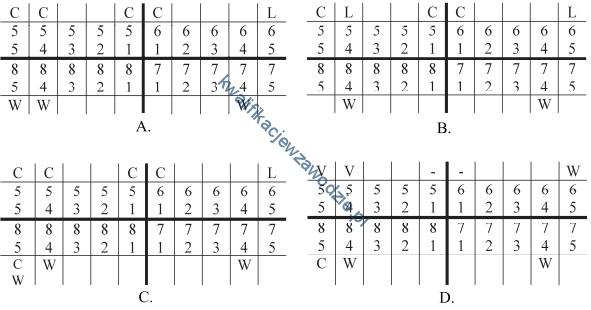 z14_diagramy