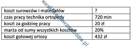 z2_tabela4