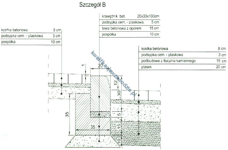 b2_schemat7