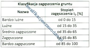 b2_tabela27