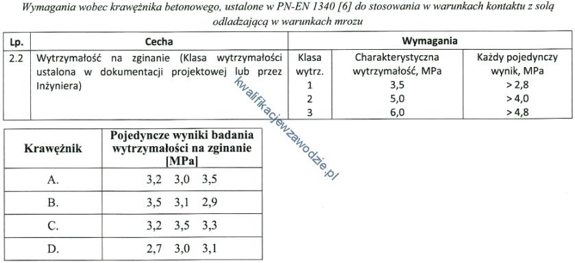 b2_tabela30