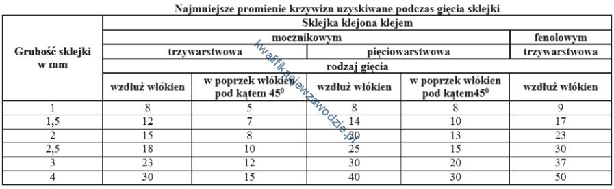 a13_tabela17