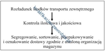 a22_ramka
