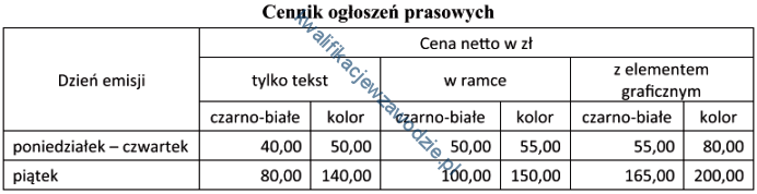 a22_tabela30