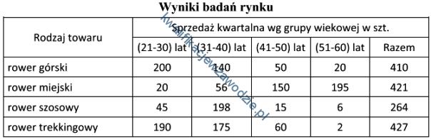 a22_tabela31