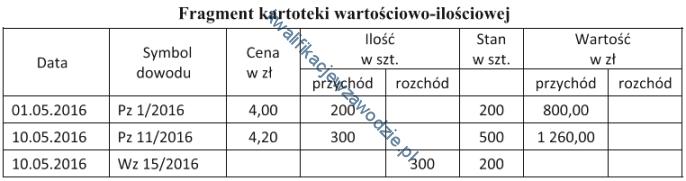 a22_tabela35