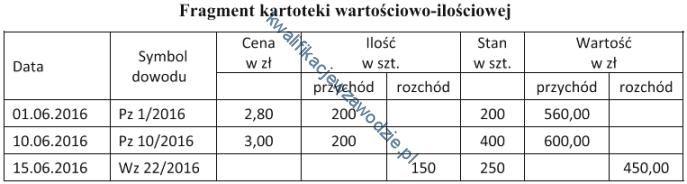 a22_tabela36