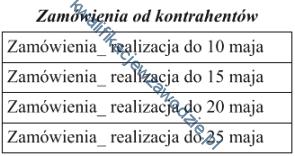 a22_tabela37