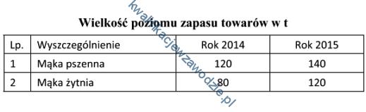 a22_tabela40