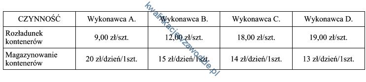 a29_tabela5
