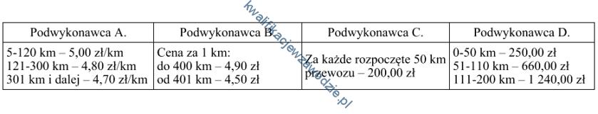 a29_tabela6