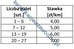 a29_tabela7