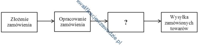 a32_schemat13