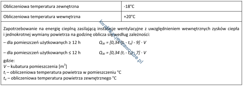 a32_tabela21