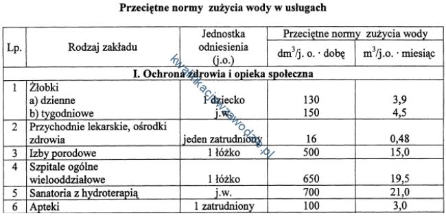 a32_tabela22