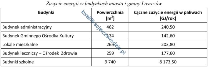 a32_tabela23