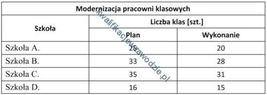 a32_tabela24