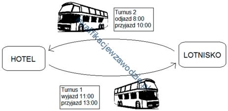 a33_schemat2